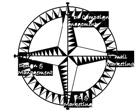 Web Hosting Design & SEO