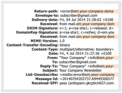 Lifeboat Marketing - Email Marketing - Personalised Email Header Image